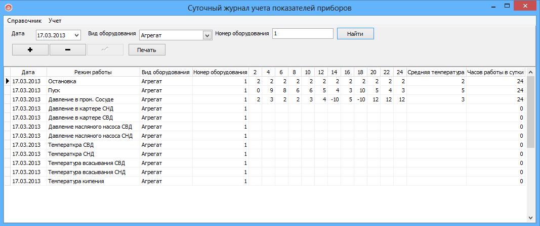 Дипломная работа по программированию и базам данных delphi Июль  Диплом в delphi